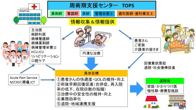 tops_00