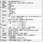 (求人票)看護助手・中途採用【病院】201621