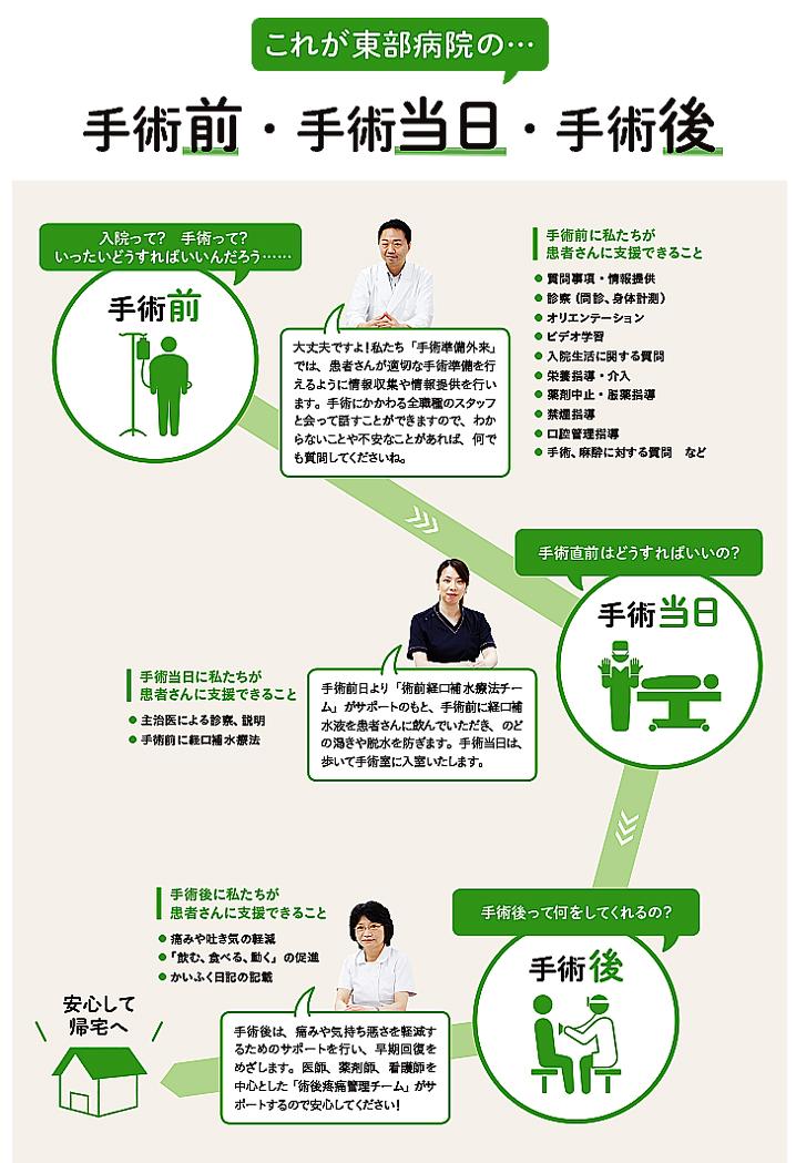tobu16_P06-09_1toku_nyuko-4