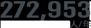 272,953人/年