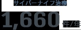 サイバーナイフ治療1,660件/年